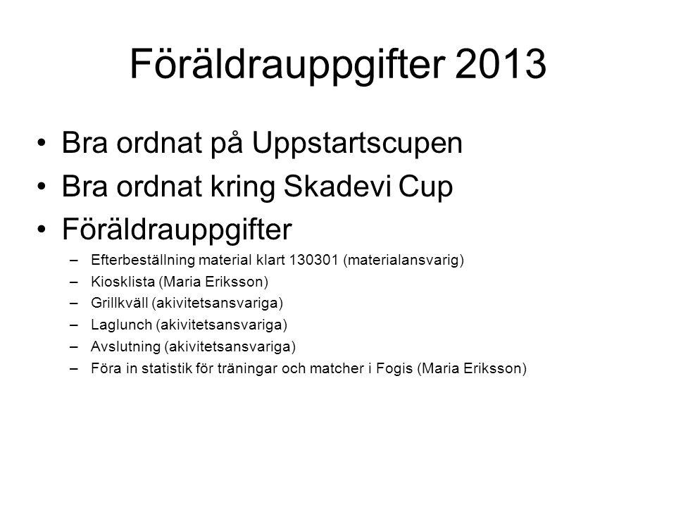 Föräldrauppgifter 2013 Bra ordnat på Uppstartscupen