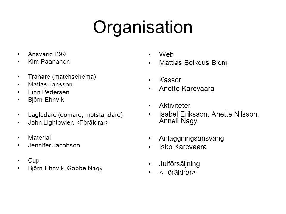 Organisation Web Mattias Bolkeus Blom Kassör Anette Karevaara