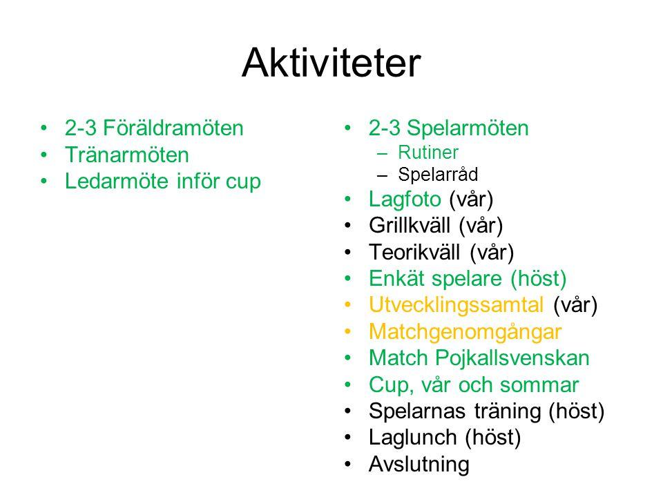 Aktiviteter 2-3 Föräldramöten Tränarmöten Ledarmöte inför cup
