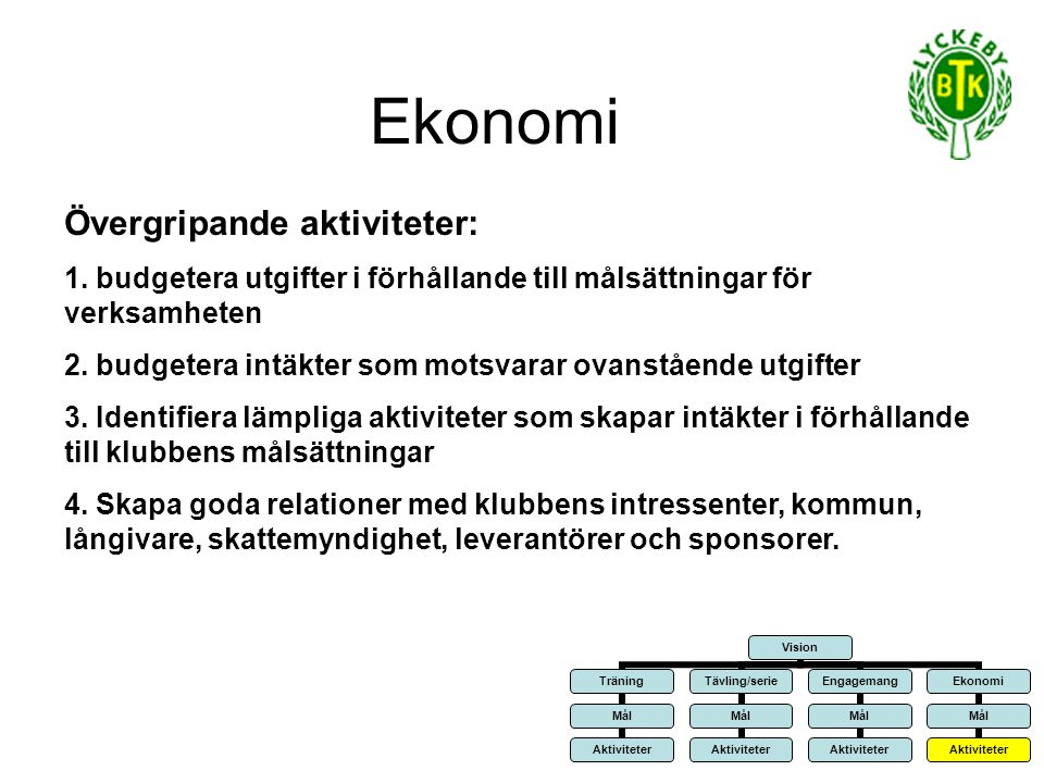 Ekonomi Övergripande aktiviteter: