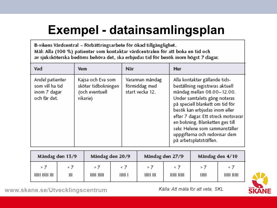 Exempel - datainsamlingsplan
