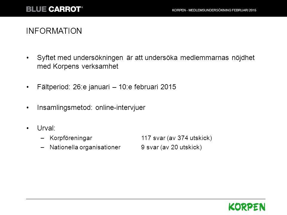Korpen - medlemsundersökning februari 2015
