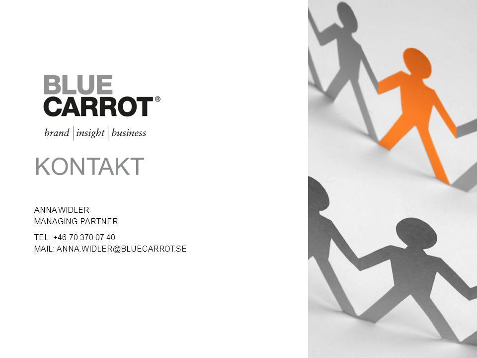 kontakt Anna Widler Managing partner Tel: +46 70 370 07 40