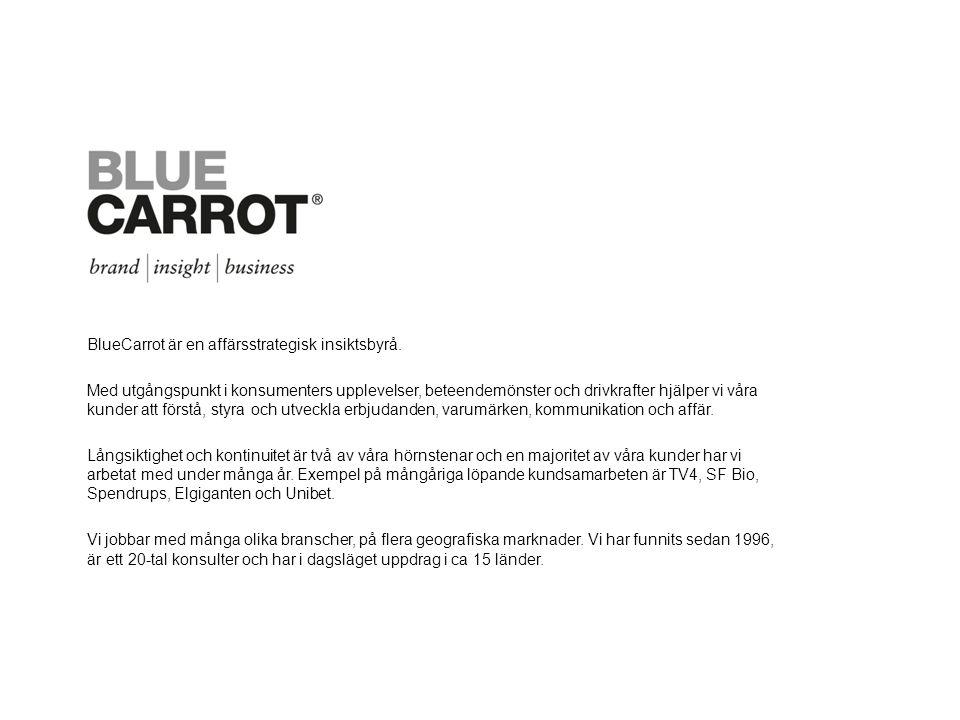 BlueCarrot är en affärsstrategisk insiktsbyrå.