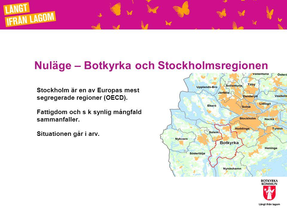Nuläge – Botkyrka och Stockholmsregionen