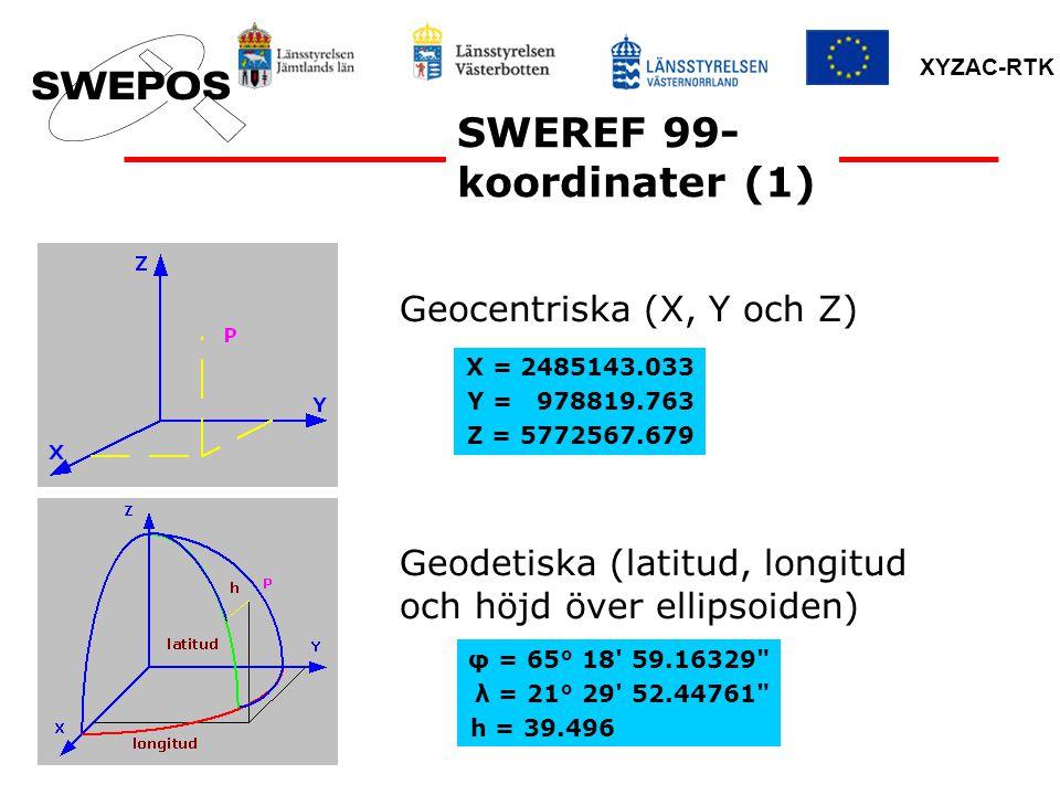 SWEREF 99-koordinater (1)