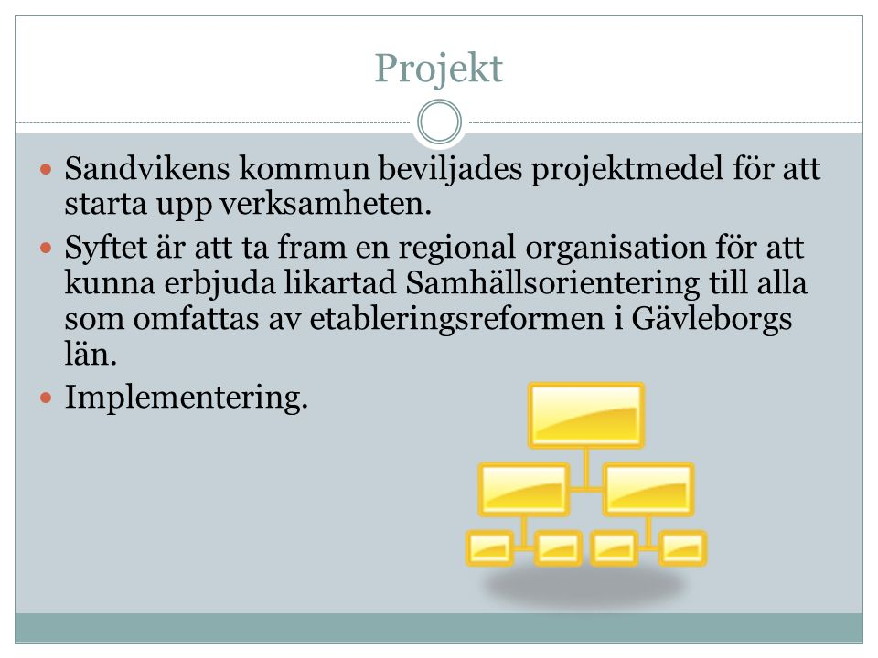 Projekt Sandvikens kommun beviljades projektmedel för att starta upp verksamheten.