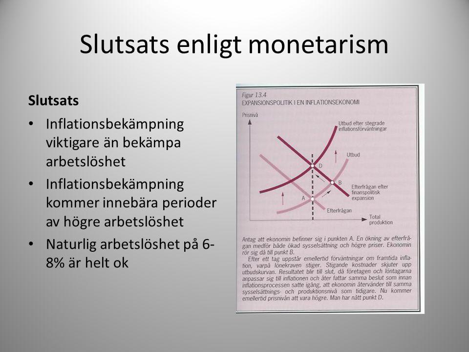 Slutsats enligt monetarism