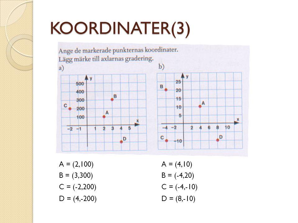 KOORDINATER(3) A = (2,100) A = (4,10) B = (3,300) B = (-4,20)