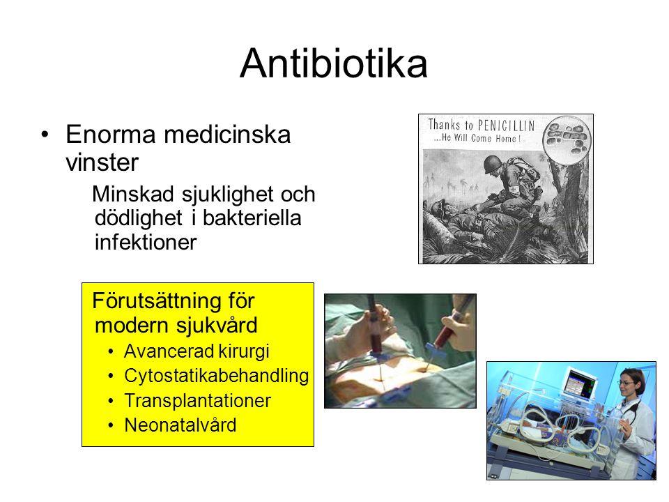 Antibiotika Enorma medicinska vinster