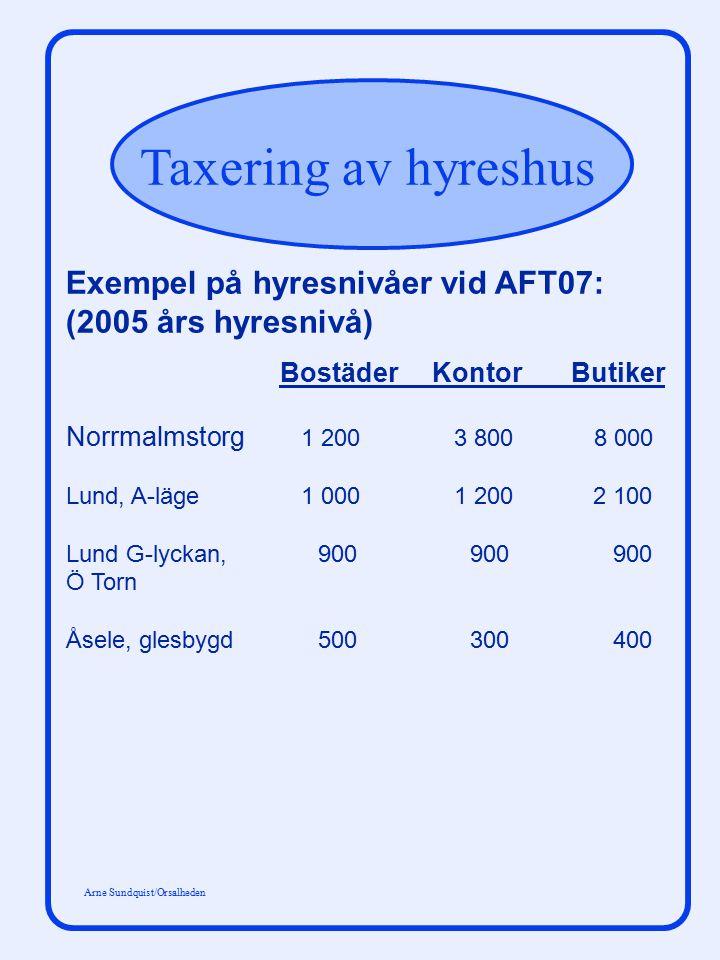 Exempel på hyresnivåer vid AFT07: (2005 års hyresnivå)