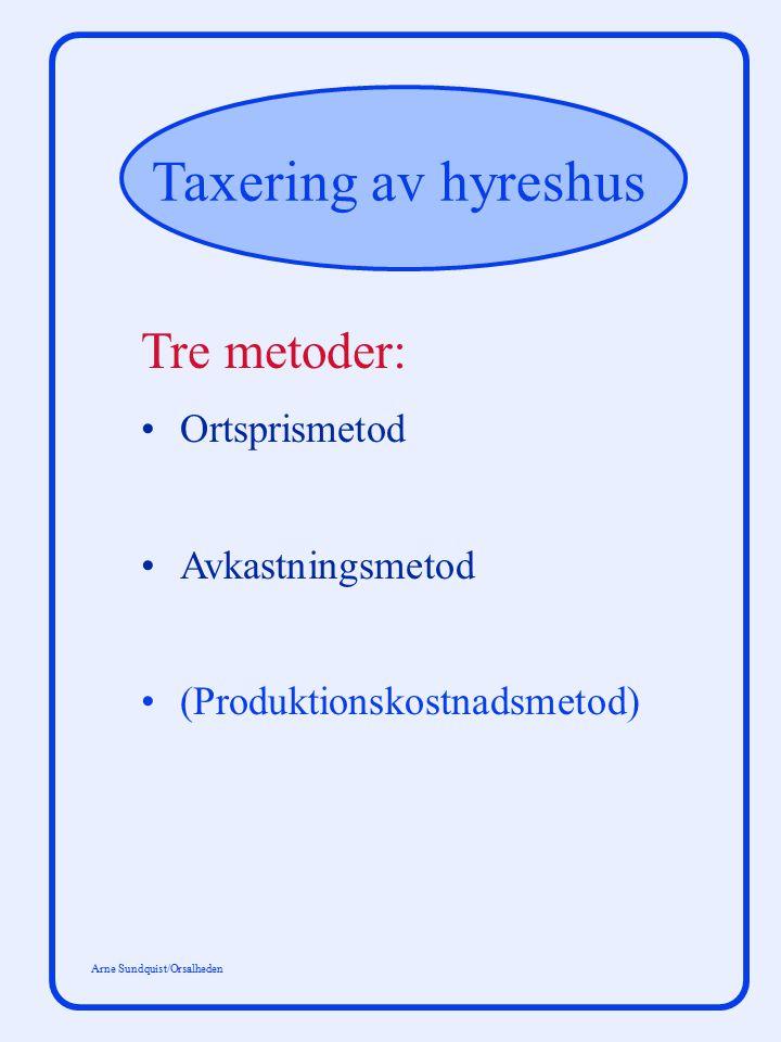 Tre metoder: Ortsprismetod Avkastningsmetod (Produktionskostnadsmetod)