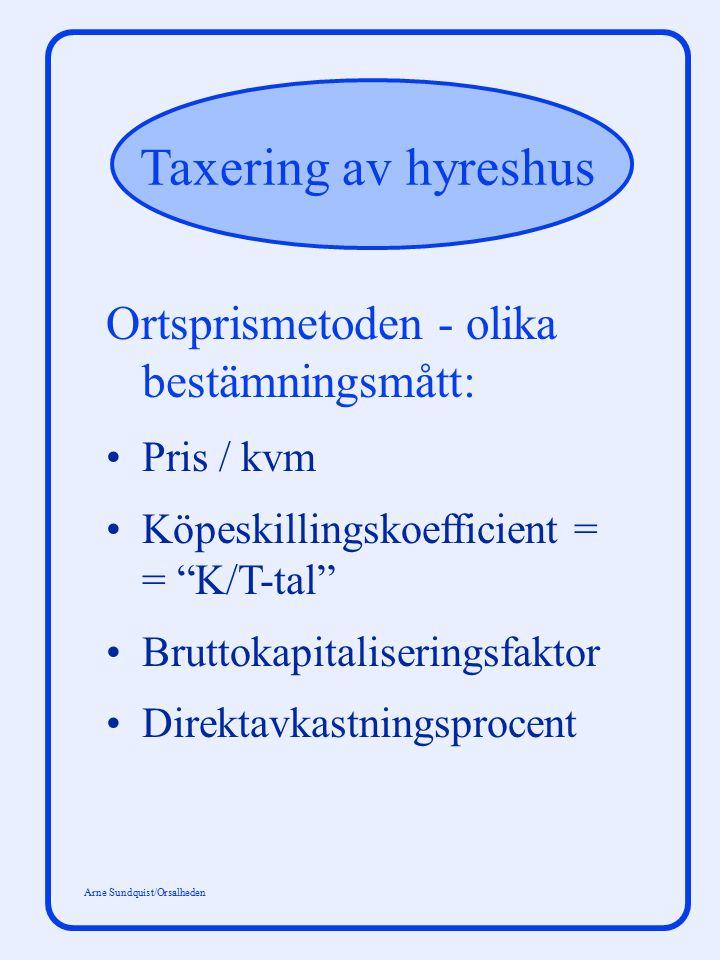 Ortsprismetoden - olika bestämningsmått: