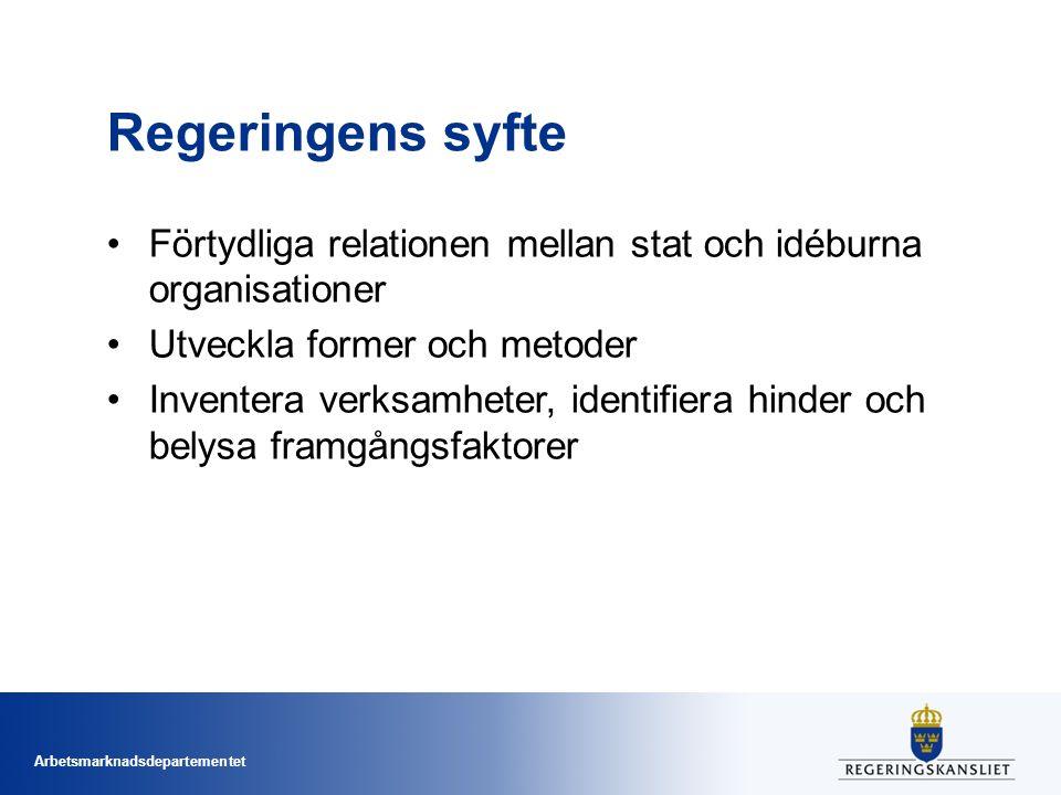 Regeringens syfte Förtydliga relationen mellan stat och idéburna organisationer. Utveckla former och metoder.
