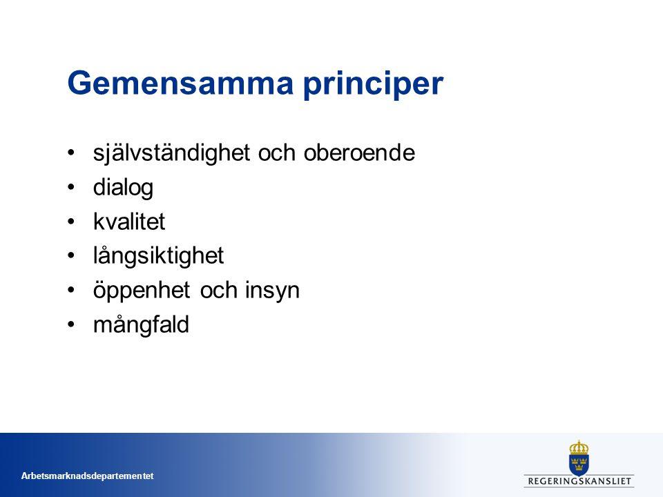 Gemensamma principer självständighet och oberoende dialog kvalitet