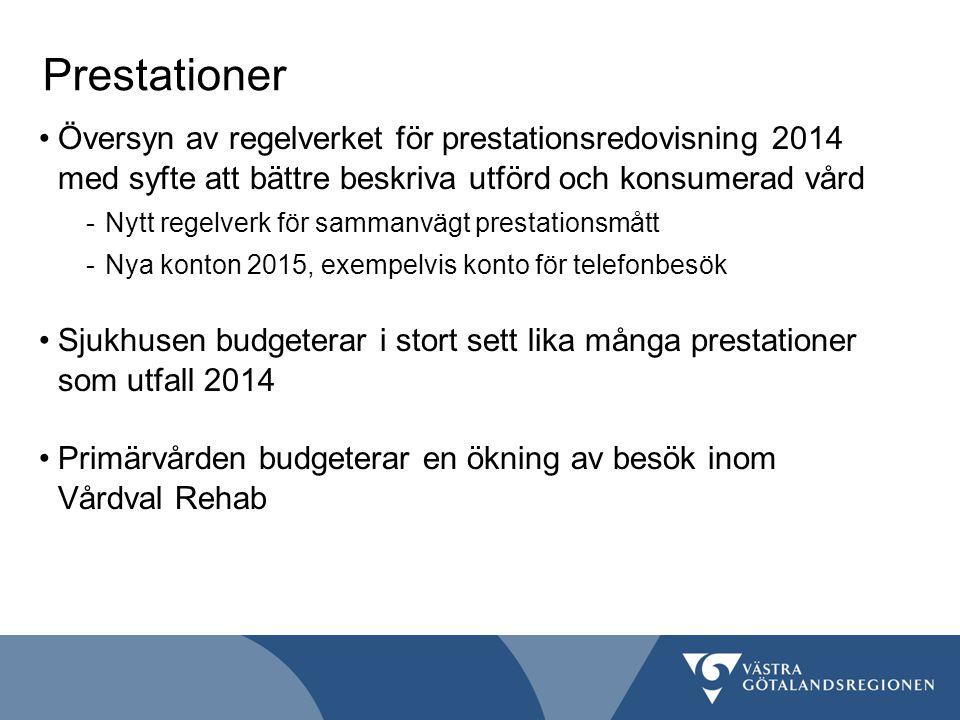 Prestationer Översyn av regelverket för prestationsredovisning 2014 med syfte att bättre beskriva utförd och konsumerad vård.