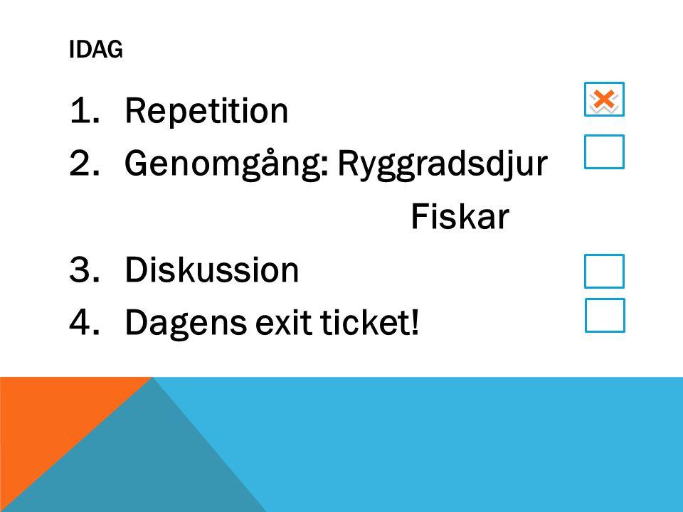 Genomgång: Ryggradsdjur Fiskar Diskussion Dagens exit ticket!