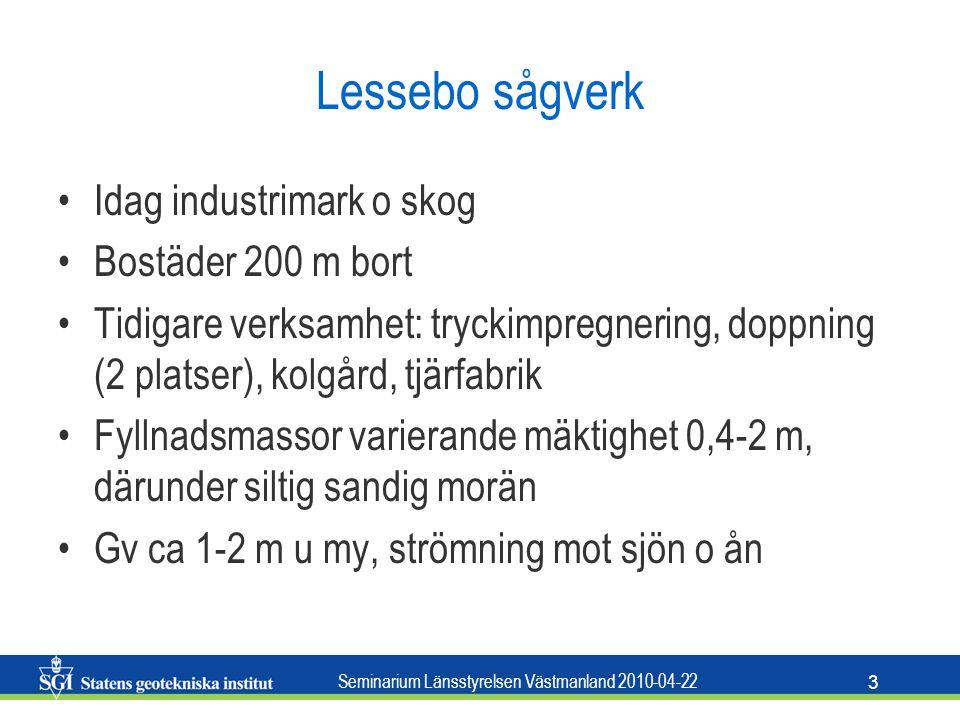 Lessebo sågverk Idag industrimark o skog Bostäder 200 m bort