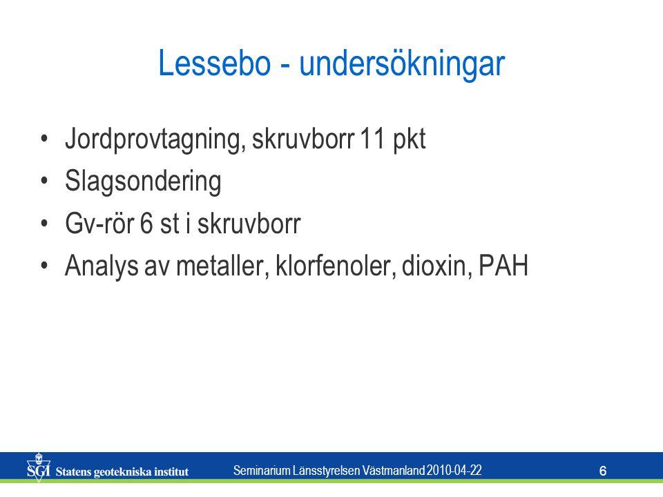 Lessebo - undersökningar