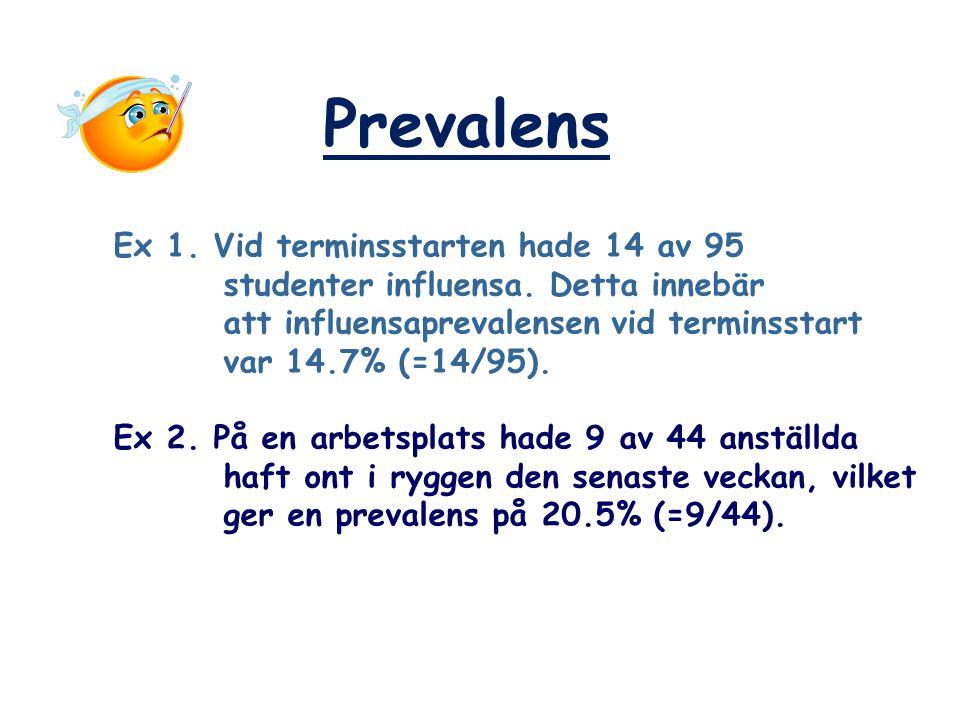 Prevalens Ex 1. Vid terminsstarten hade 14 av 95