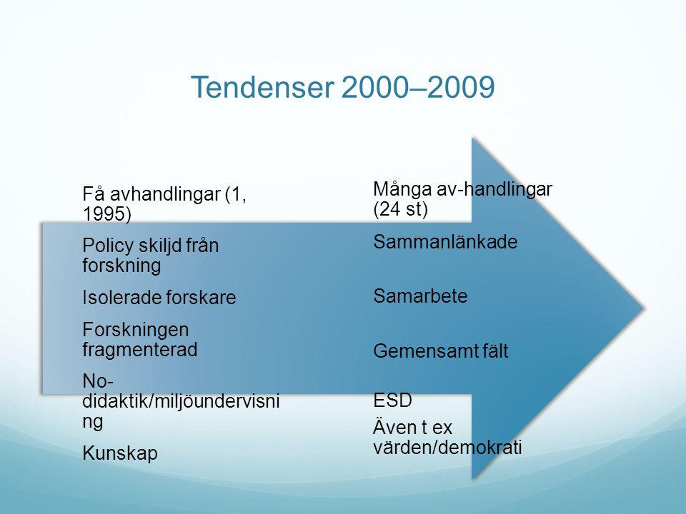 Tendenser 2000–2009 Få avhandl ingar (1, 1995)