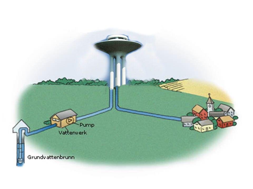 Vattentorn Vattentorn - kommunicerande kärl