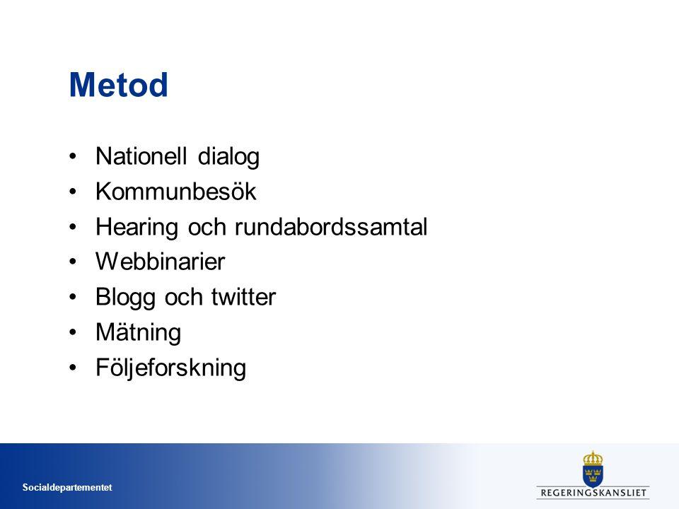 Metod Nationell dialog Kommunbesök Hearing och rundabordssamtal