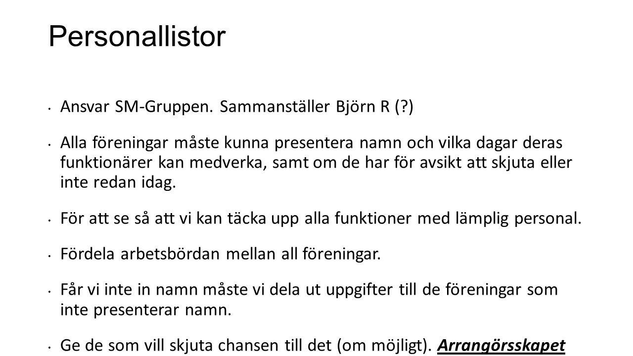 Personallistor Ansvar SM-Gruppen. Sammanställer Björn R ( )