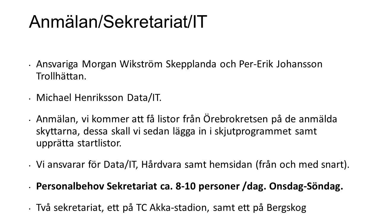 Anmälan/Sekretariat/IT