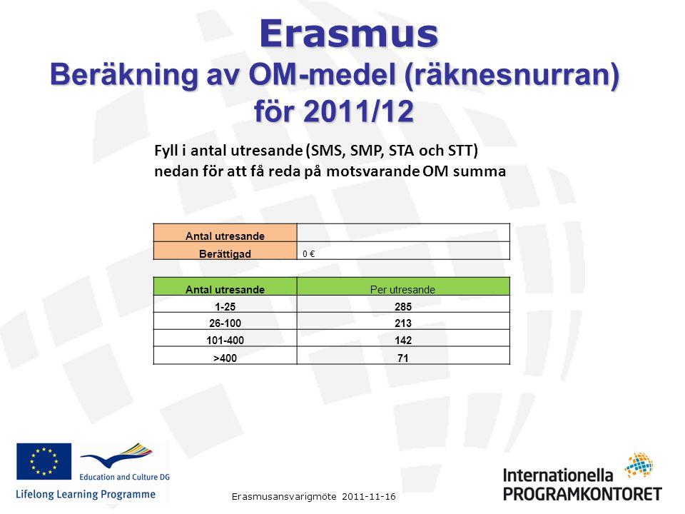 Beräkning av OM-medel (räknesnurran) för 2011/12