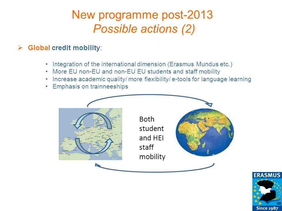New programme post-2013 Possible actions (2)