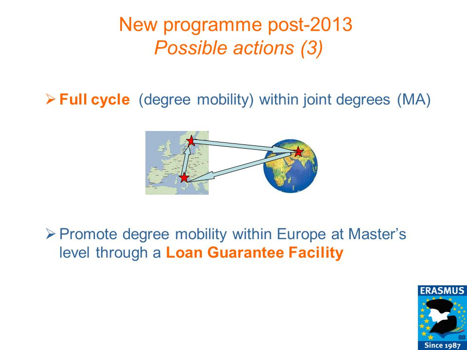 New programme post-2013 Possible actions (3)