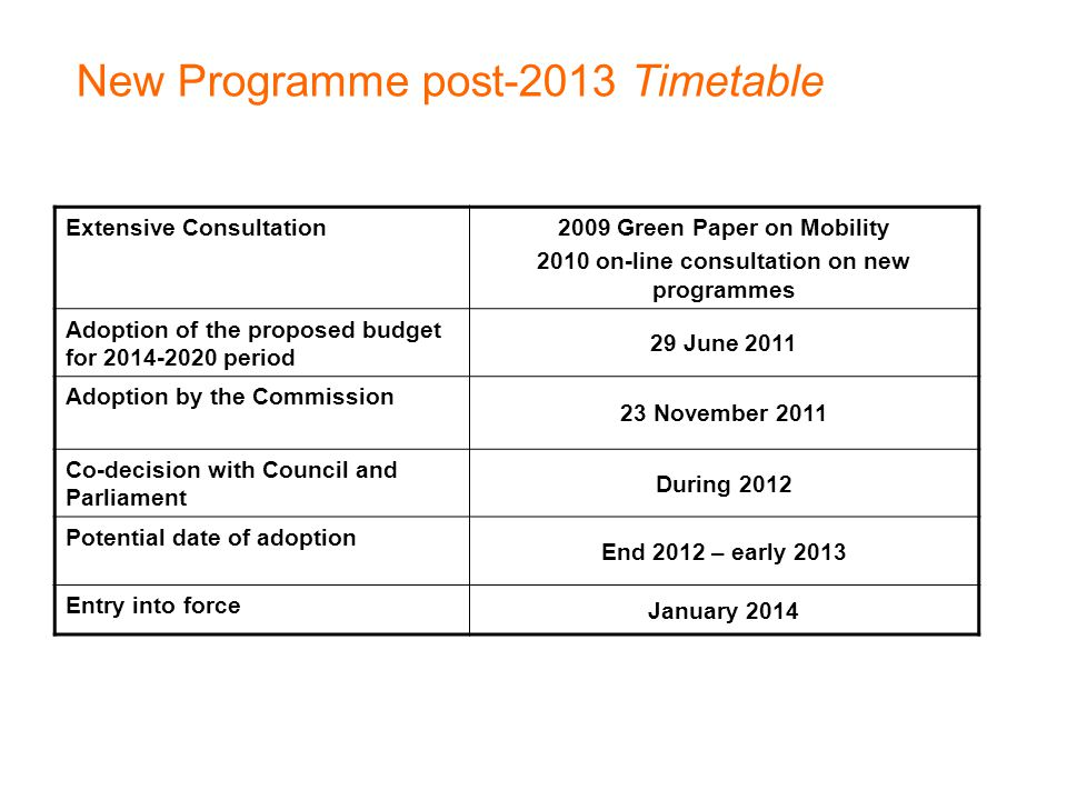 New Programme post-2013 Timetable
