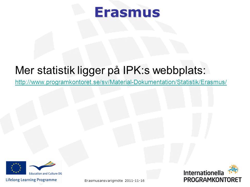 Mer statistik ligger på IPK:s webbplats: