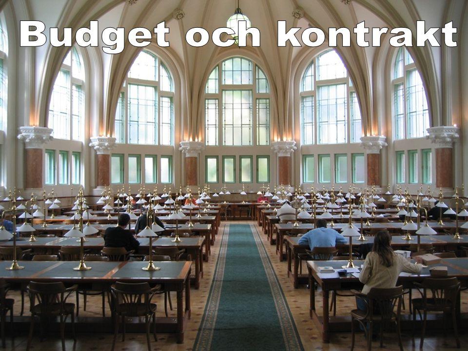 Budget och kontrakt