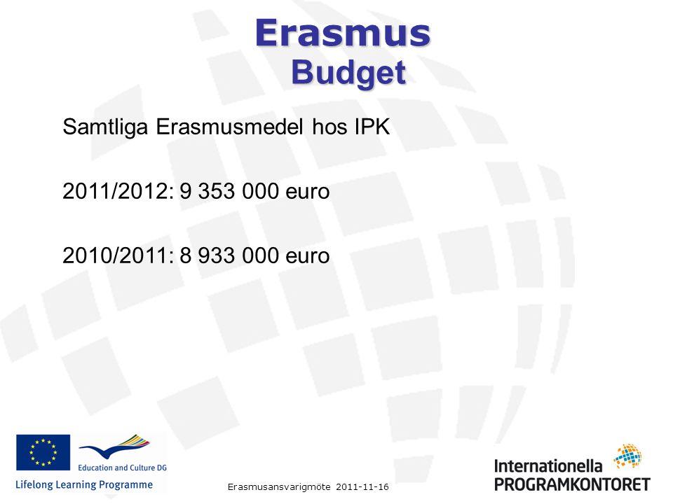 Budget Samtliga Erasmusmedel hos IPK 2011/2012: 9 353 000 euro