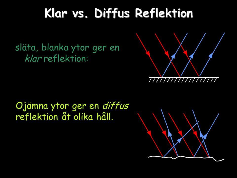 Klar vs. Diffus Reflektion