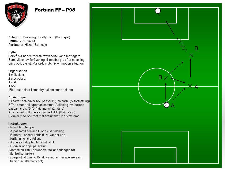 B B A A Fortuna FF – P95 Kategori: Passning / Förflyttning (Väggspel)