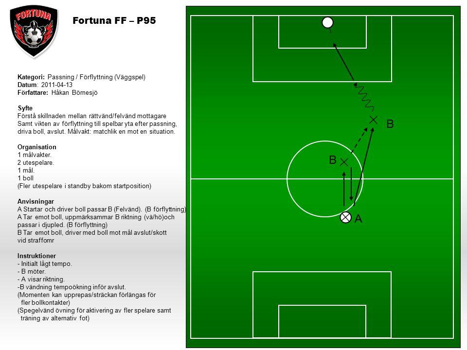 B B A Fortuna FF – P95 Kategori: Passning / Förflyttning (Väggspel)