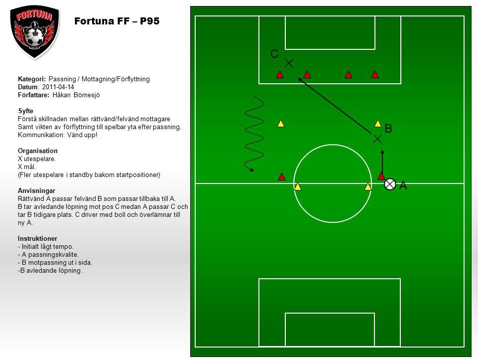 C B A Fortuna FF – P95 Kategori: Passning / Mottagning/Förflyttning