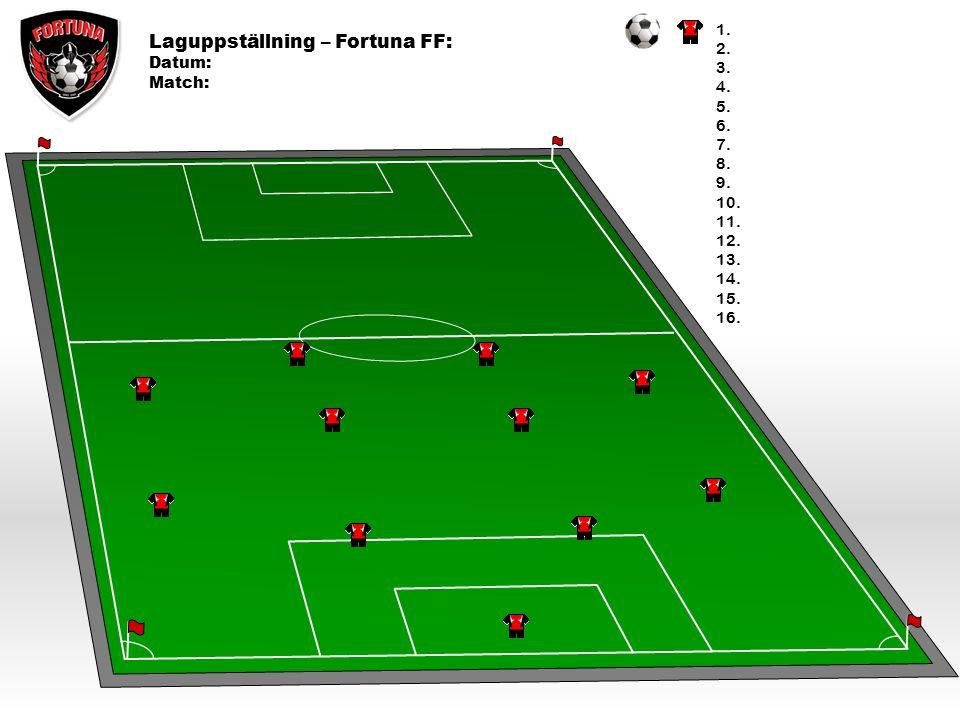 Laguppställning – Fortuna FF: