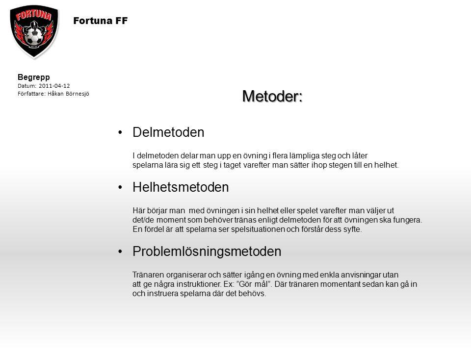 Fortuna FF Begrepp. Datum: 2011-04-12. Författare: Håkan Börnesjö. Metoder: