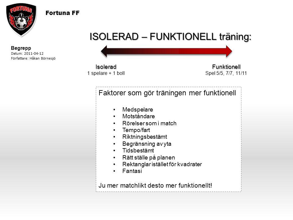 ISOLERAD – FUNKTIONELL träning:
