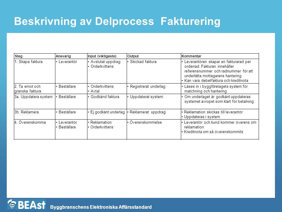 Beskrivning av Delprocess Fakturering