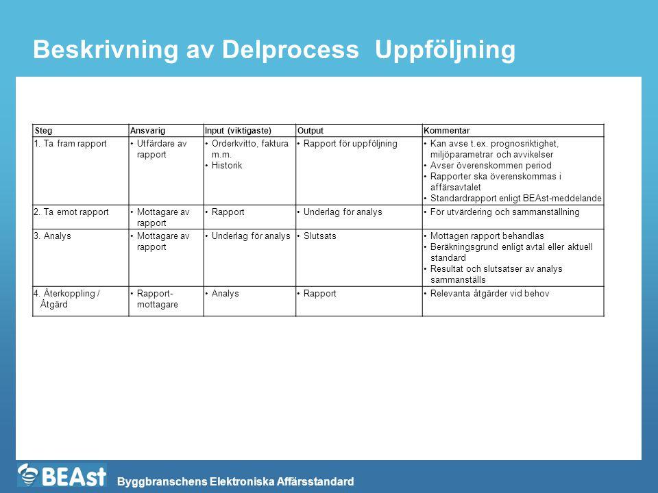 Beskrivning av Delprocess Uppföljning