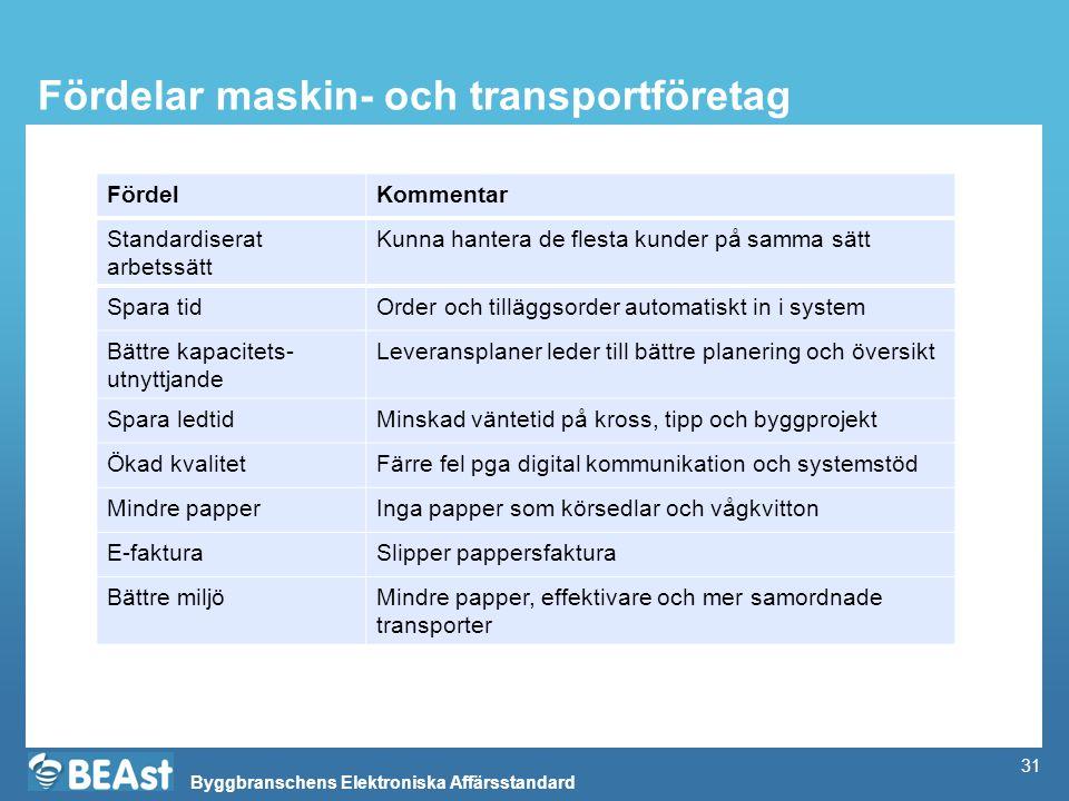 Fördelar maskin- och transportföretag