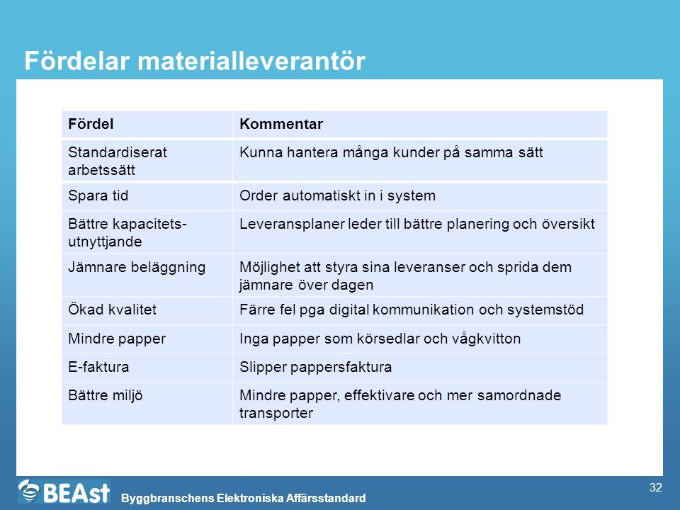 Fördelar materialleverantör