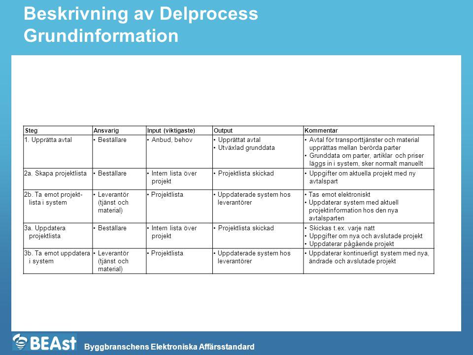 Beskrivning av Delprocess Grundinformation