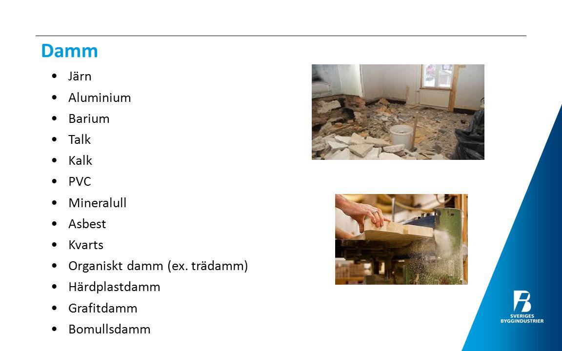 Damm Järn Aluminium Barium Talk Kalk PVC Mineralull Asbest Kvarts
