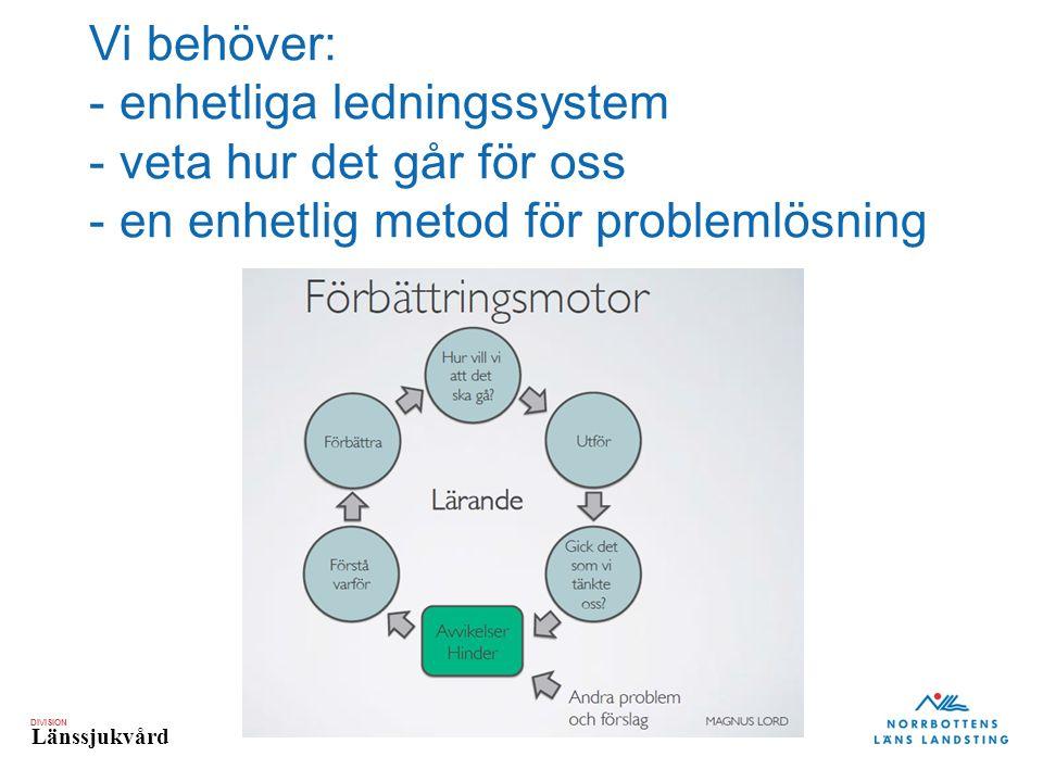 Vi behöver: - enhetliga ledningssystem - veta hur det går för oss - en enhetlig metod för problemlösning